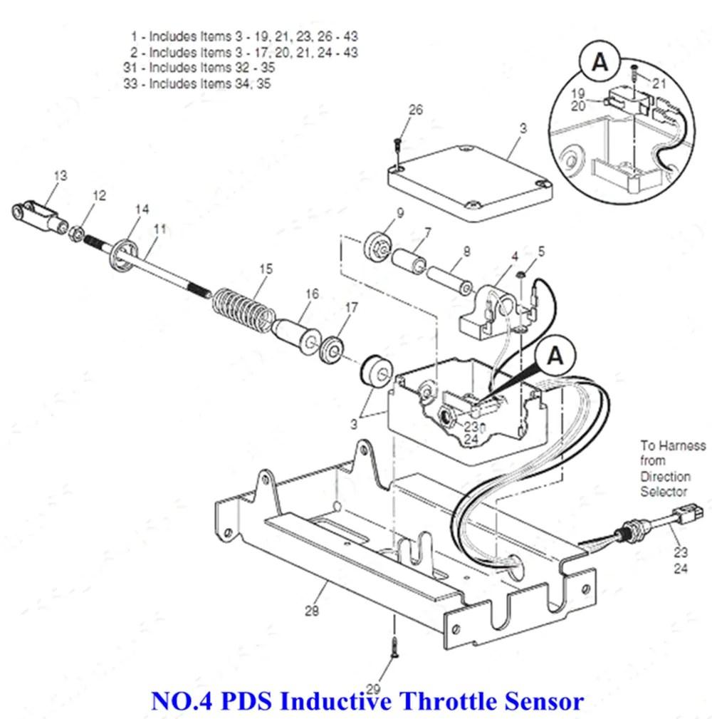 US PDS Inductive Throttle Sensor 25854G01 For EZGO