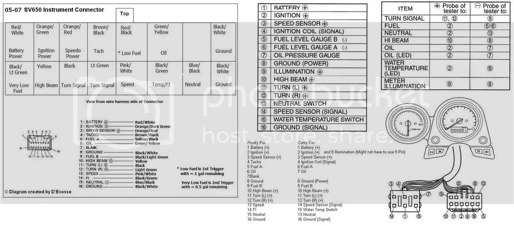 2000 Sv650 Wiring Schematic : 27 Wiring Diagram Images
