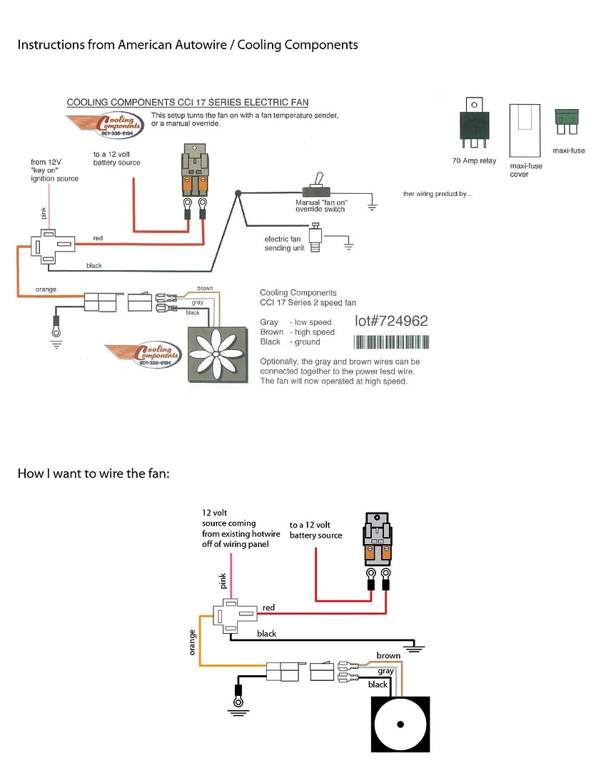 medium resolution of painless wiring fan relay diagram wiring diagram mega cooling fans wiring diagram components