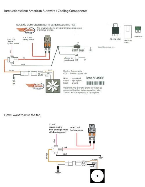small resolution of painless wiring fan relay diagram wiring diagram mega cooling fans wiring diagram components