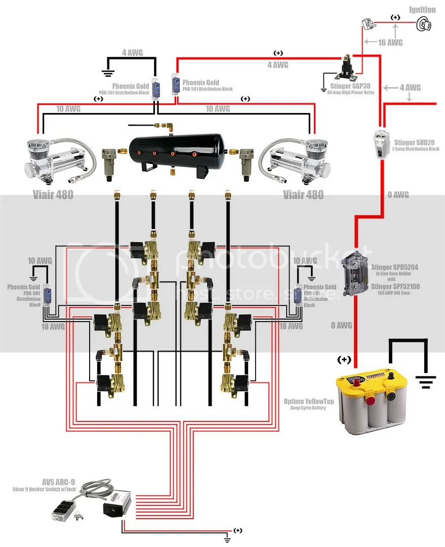 medium resolution of air suspension wiring diagram my wiring diagramair suspension wire diagram wiring diagrams transfer harley air ride