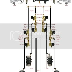 Airbag Suspension Wiring Diagram Interaction Example New To Airride Need Pluming Diagrams S 10 Forum
