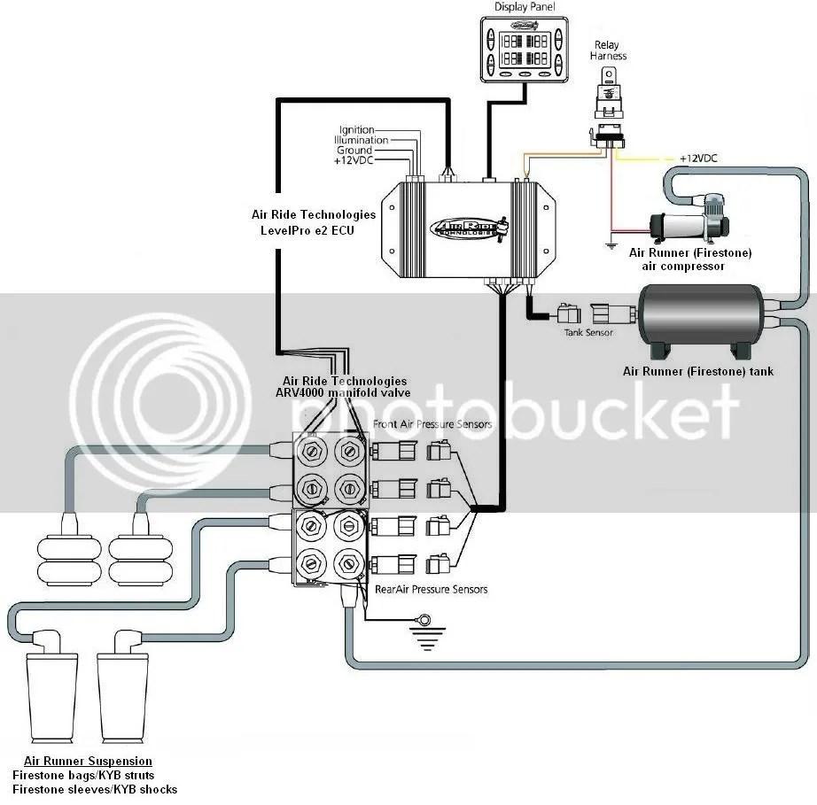 frc wiring diagram org robotic eagles first acirc reg