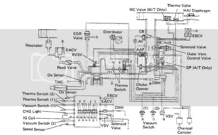 related with 1987 toyota 4runner sr5 22re efi wiring diagram