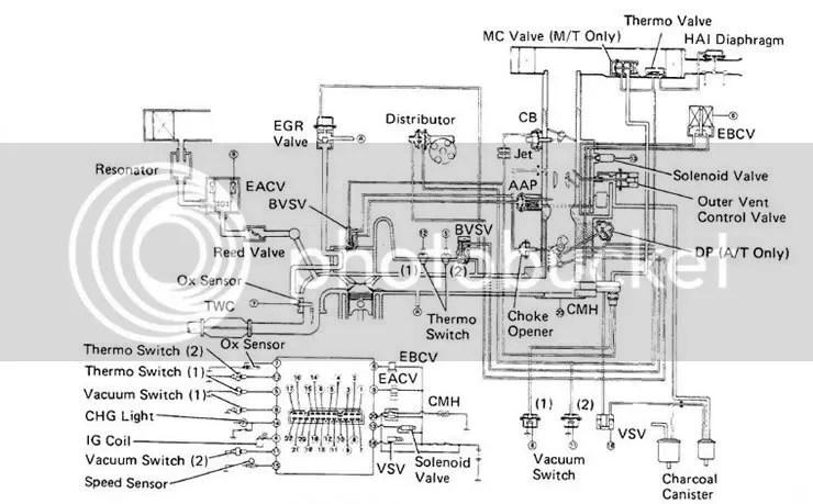 1987 Toyotum Pickup Wiring Diagram