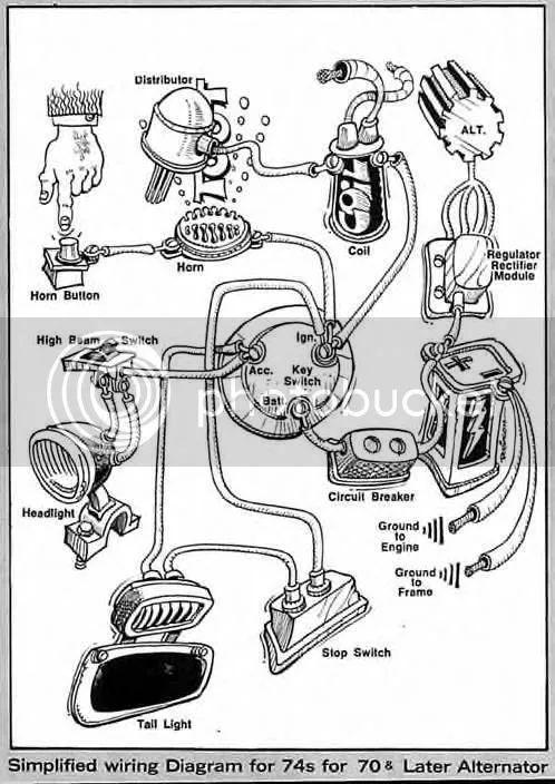 harley wiring diagram simplified