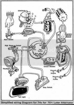 78 shovel ingition wiring?????  Harley Davidson Forums