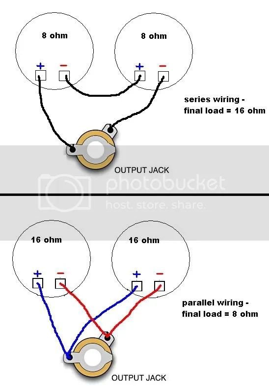 2x12 Guitar Cabinet Wiring Diagram
