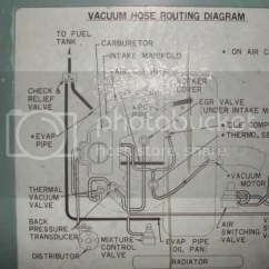 Speed Sensor Wiring Diagram Kenwood Kdc 108 Stereo Luvtruck.com • View Topic - Serious Miss...