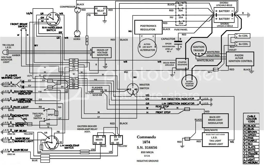 Diagrams# Royal Enfield E Start Wiring Diagram – Royal Enfield