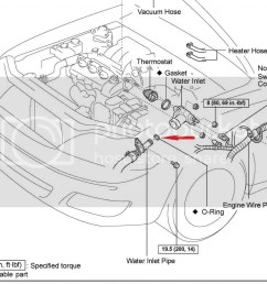 diagram in addition 1993 toyota camry cooling system further toyota coolant leaking from behind engine toyota [ 1024 x 788 Pixel ]
