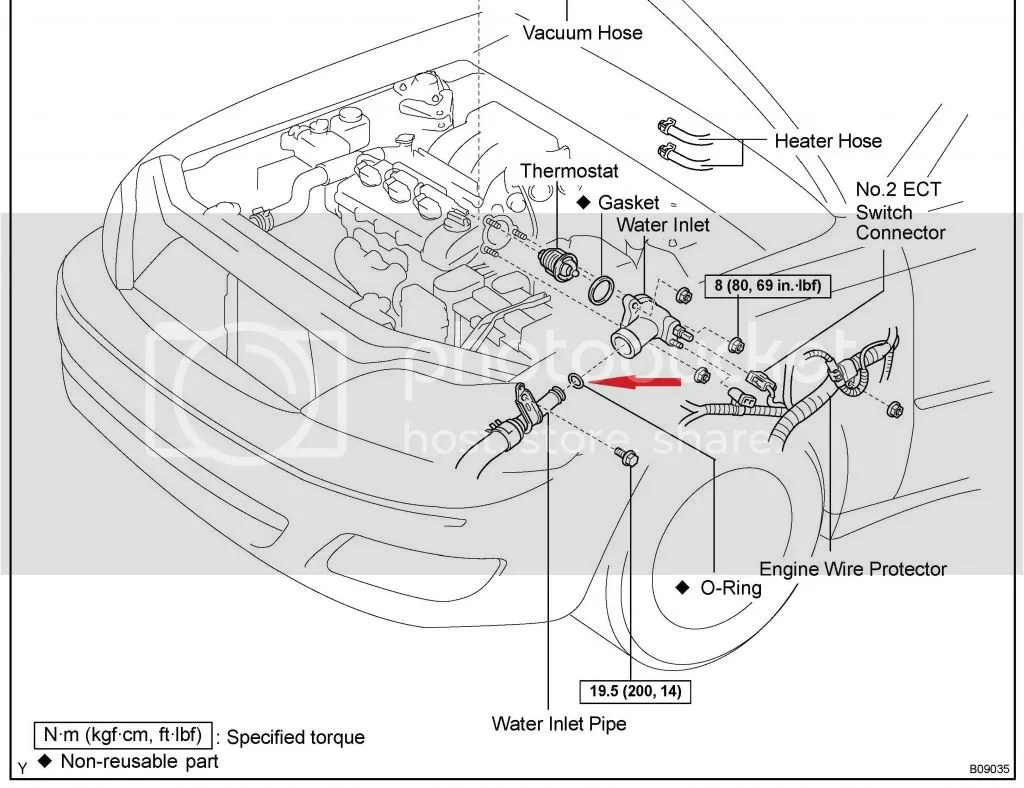 hight resolution of diagram in addition 1993 toyota camry cooling system further toyota coolant leaking from behind engine toyota