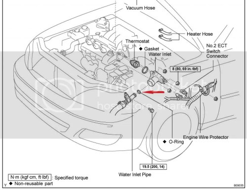 small resolution of diagram in addition 1993 toyota camry cooling system further toyota coolant leaking from behind engine toyota