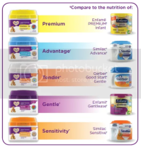 Ways to Save Money on Infant Formula - About A Mom