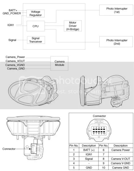 2014 i30 wiring diagrams