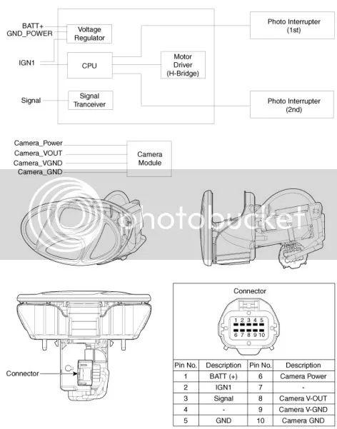 hyundai i30 wiring diagram