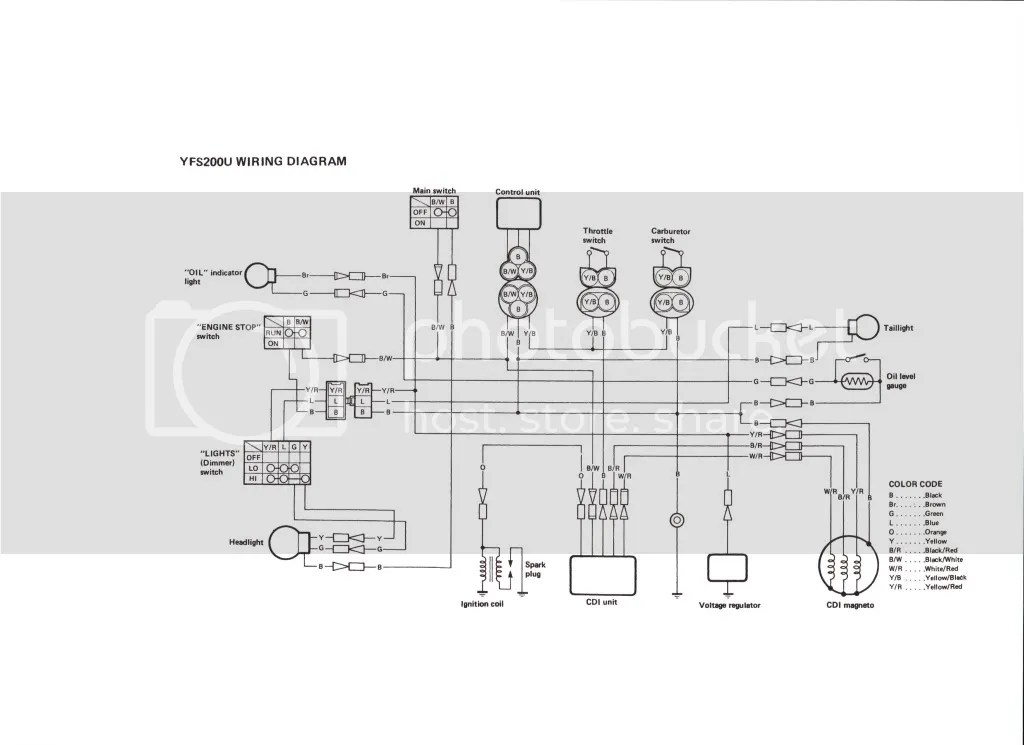 Wiring Diagram For 2002 Yamaha Blaster 200, Wiring, Free