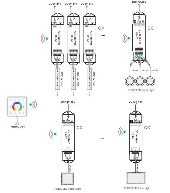 R4-5A 2.4G 2.4GHz RF Receiver RGBW Controller RGB LED