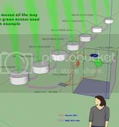 uno controlling dmx lights from 3 ping ultrasonic sensors rh forum arduino cc dmx wiring guide dmx wiring diagram raw [ 1024 x 782 Pixel ]