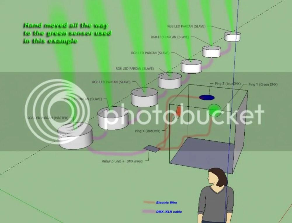 medium resolution of uno controlling dmx lights from 3 ping ultrasonic sensors rh forum arduino cc dmx wiring guide dmx wiring diagram raw