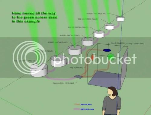 small resolution of uno controlling dmx lights from 3 ping ultrasonic sensors rh forum arduino cc dmx wiring guide dmx wiring diagram raw