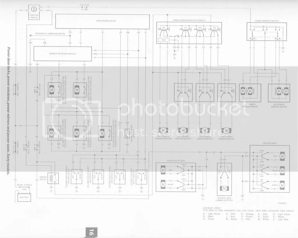 central door lock wiring diagram jeep alternator factory remote locking