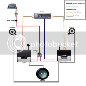 Basic Amp Wiring Diagrams