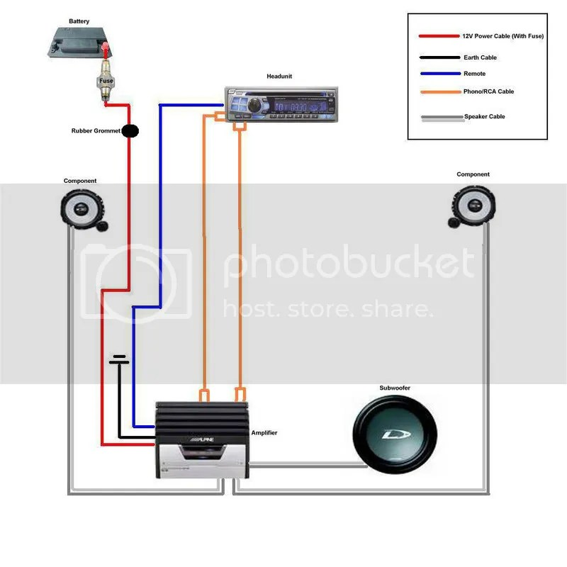 car sub and amp wiring diagram,