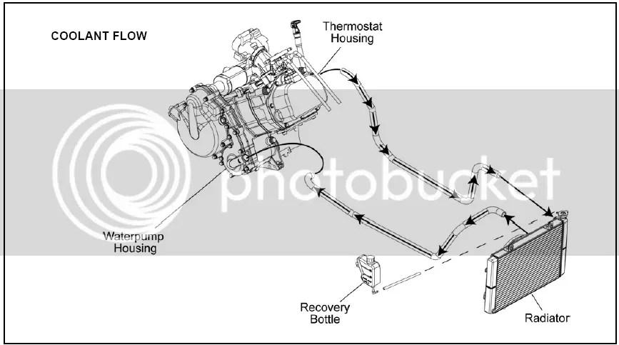 Wiring Diagram For 2008 Polaris 600 Snowmobile, Wiring