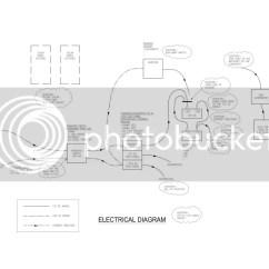 Keystone Rv Cable Tv Wiring Diagram 2016 Dodge Dart Laredo Jayco Eagle