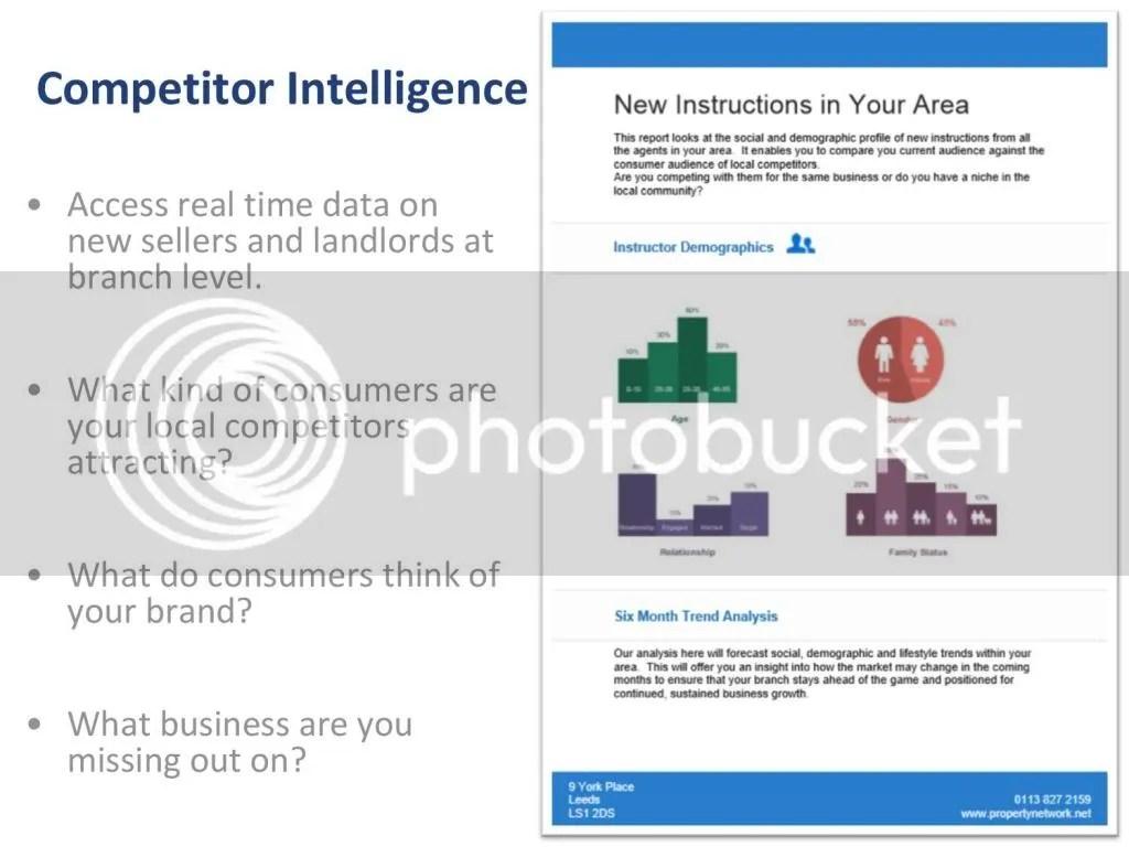 Market Intelligence Report Example Property Network .
