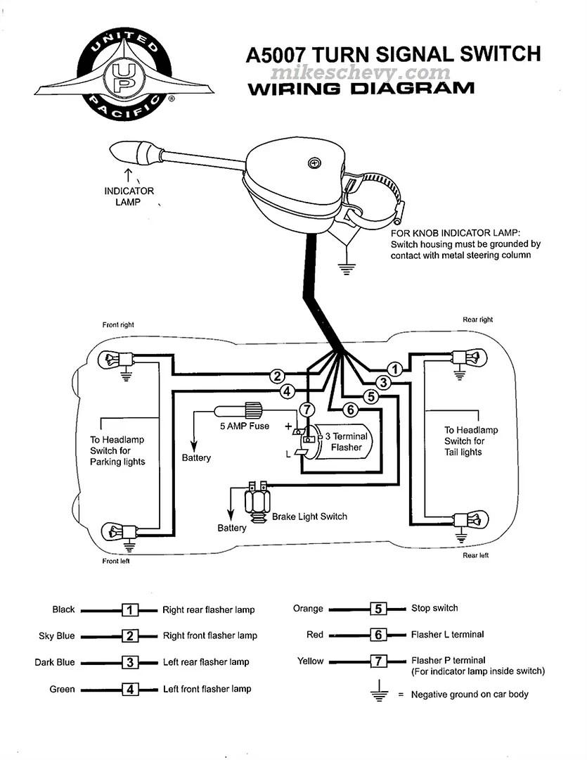 medium resolution of 5007r turn signal switch diagram wiring diagram files united pacific turn signal wiring diagram