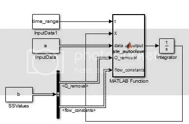 Model Migration from Code to Simulink: The Execution of