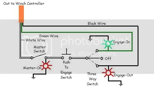 Atv Winch Control Valuable Box Wiring Diagram Warn Solenoid ... on