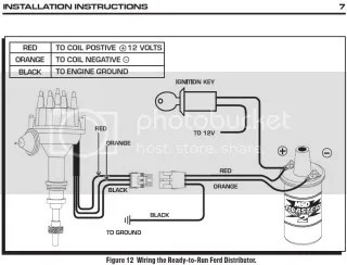 Ford Territory Wiring Diagram Ford Wiring Parts Wiring