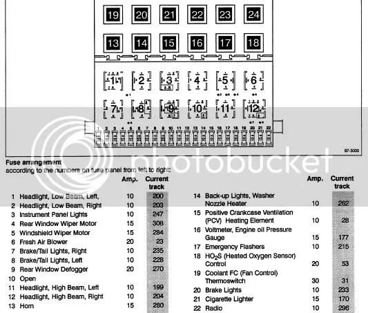 corrado fuse block diagram wiring diagram 2000 Jaguar Fuse Box Layout 1992 corrado fuse box diagram simple wiring diagram94 vw corrado fuse box wiring diagram data bmw