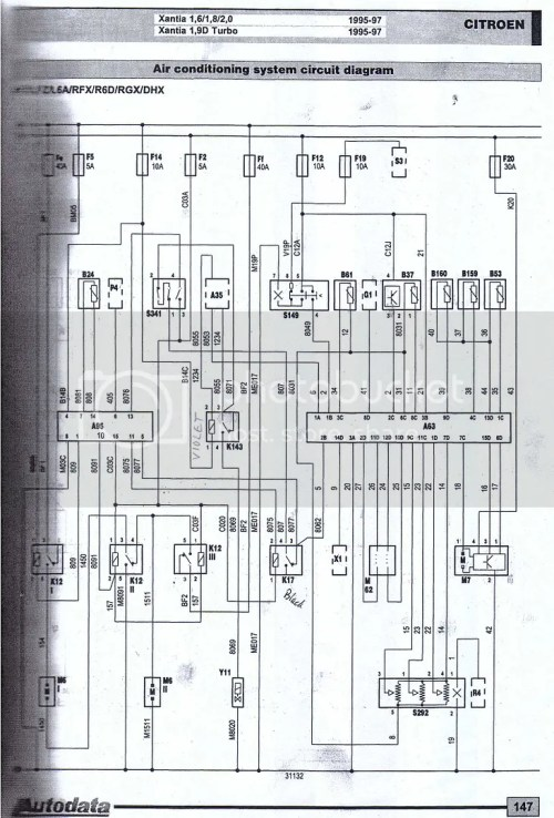 small resolution of citroen engine cooling diagram wiring diagrams konsultcitroen engine cooling diagram wiring library citroen engine cooling diagram