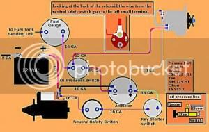 65 wiring diagram  Massey Harris & Massey Ferguson Forum  Yesterday's Tractors