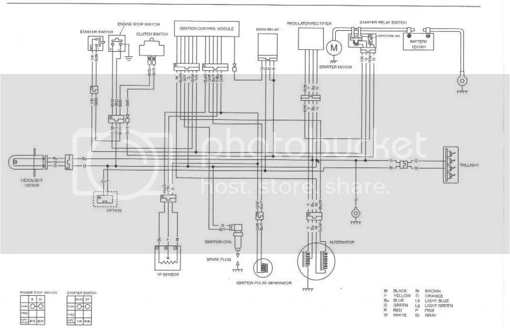 Ktm 525 Sx Wiring Diagram, Ktm, Free Engine Image For User