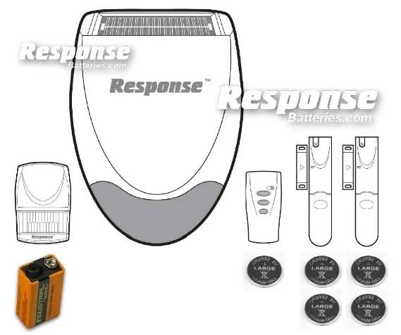 Response Friedland Alarms SL1 Replacement Response Alarm