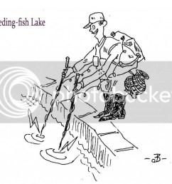 fish shocker diagram fisher plow fish stik wiring diagram origami koi fish diagram fish dissection diagram [ 1024 x 819 Pixel ]