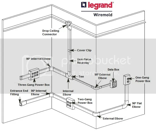 Williamson Furnace Fan Relay Wiring Diagram Low Voltage