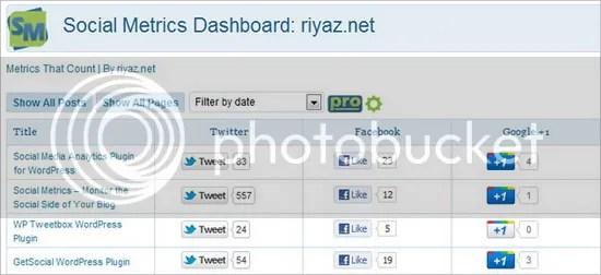 Social Metrics WP Plugin