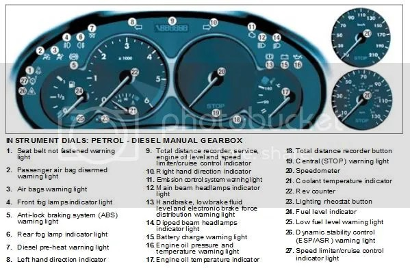 hks turbo timer wiring diagram club car 48 volt peugeot 206 gti 180 image collections - sample and guide