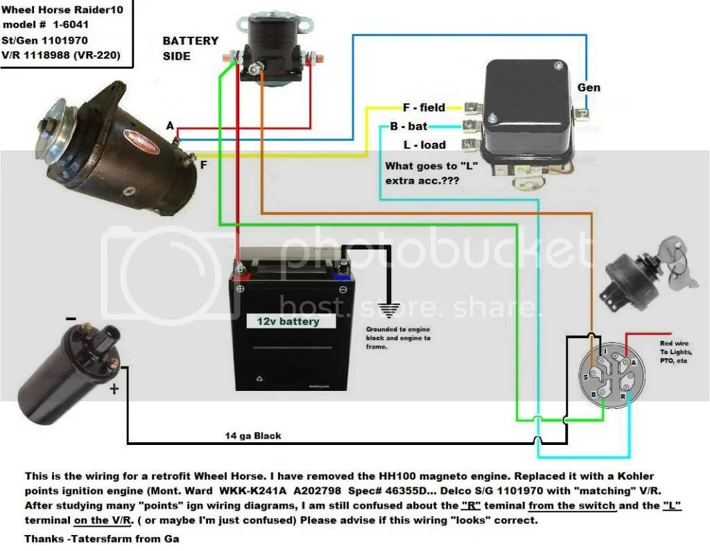 wheel horse wiring diagram active directory visio example retrofit points ign kohler k241 to raider10 1 6041
