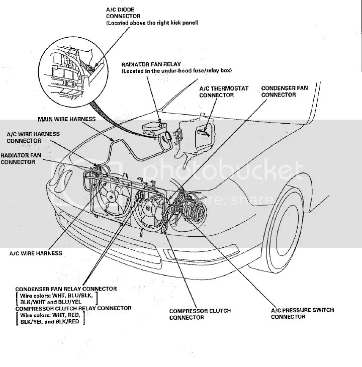 A C Compressor Clutch Wiring Diagram Fan. A. Wiring