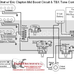 Fender Tbx Tone Control Wiring Diagram How To Make A Tree In Word Eric Clapton Pictures, Images & Photos | Photobucket