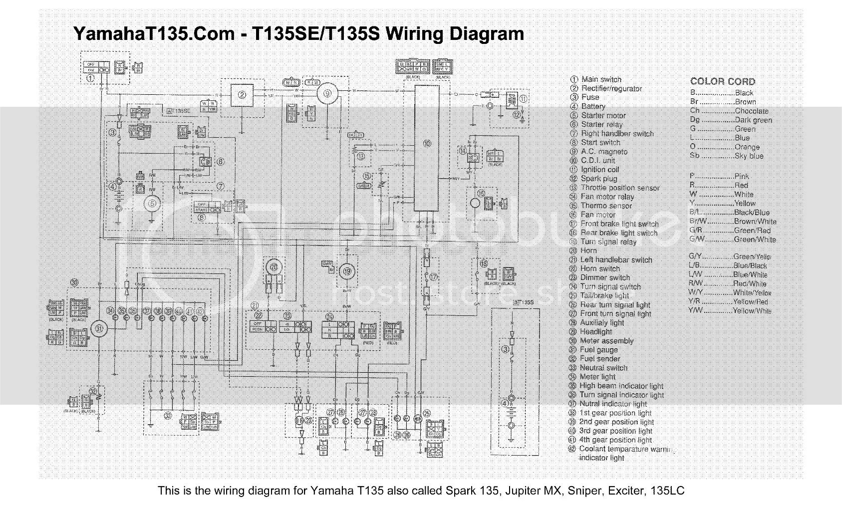 Motorcycle Electrical Wiring Diagram Thread