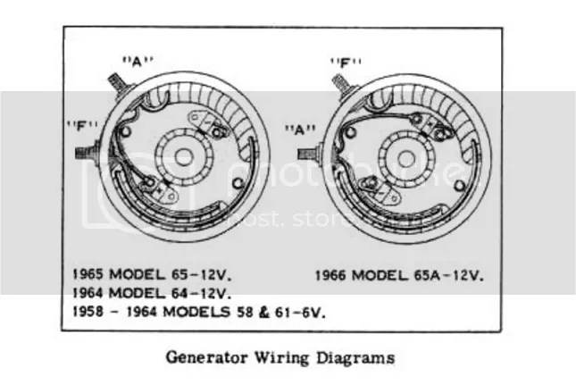 1984 Ironhead Engine Diagram Bike Engine Diagram Wiring
