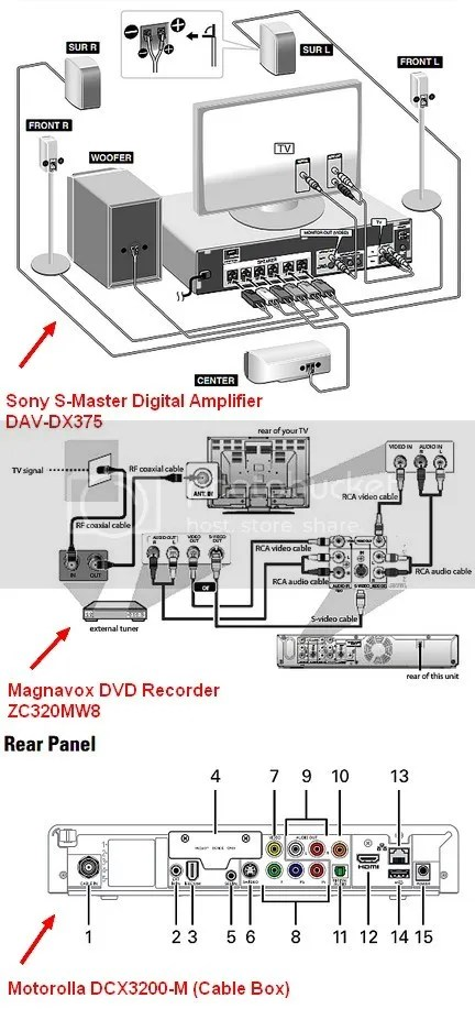 HELP! NEED HELP SETTING UP HOME ENTERTAINMENT SYSTEM